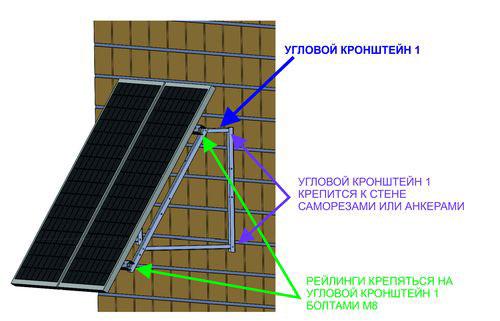 Кронштейн Егерь 1 для монтажа солнечных батарей на столбы и стены